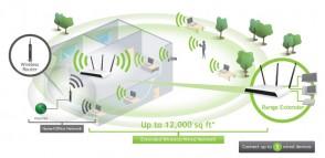 Wifi internet router networking expert service in Zaabeel Dubai
