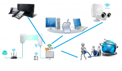 Meadows internet technician wifi router in Dubai