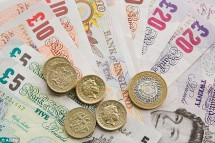 Do you need loan to settle your debt or pay off your bills or start a nice business?